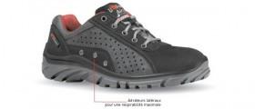 La norme S1 pour les chaussures de sécurité